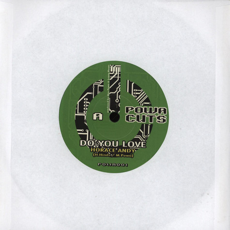 Horace Andy - Do You Love Remixes